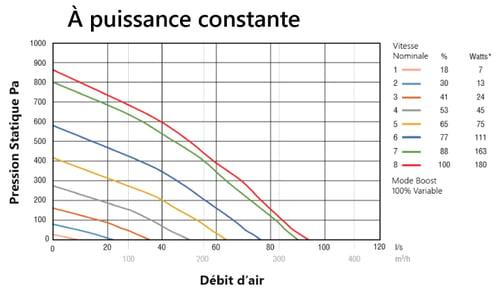 DS_TITON-ventilateur-à-débit-constant-1.1