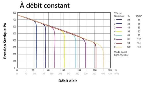 DS_TITON-ventilateur-à-débit-constant-1.2